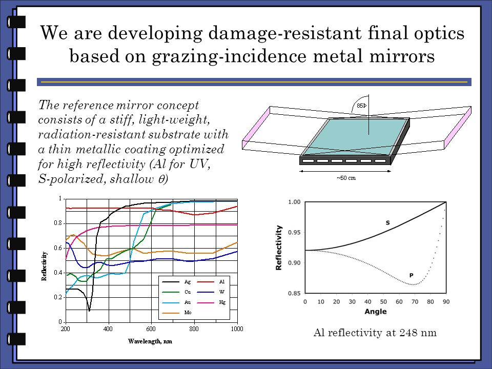 We are developing damage-resistant final optics based on grazing-incidence metal mirrors The reference mirror concept consists of a stiff, light-weight, radiation-resistant substrate with a thin metallic coating optimized for high reflectivity (Al for UV, S-polarized, shallow  ) Al reflectivity at 248 nm