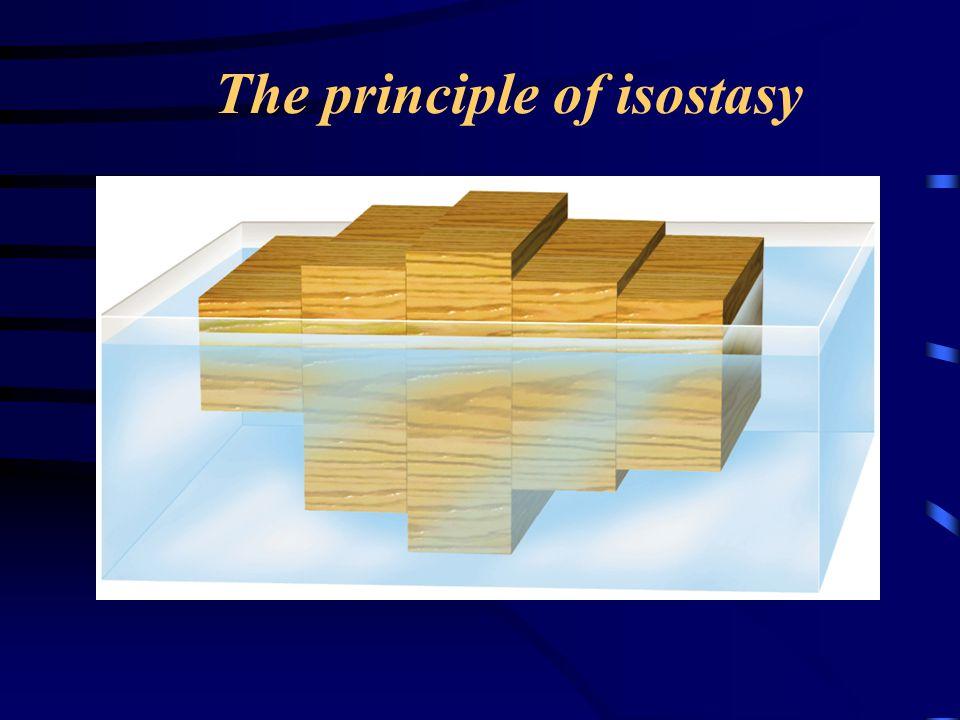 The principle of isostasy