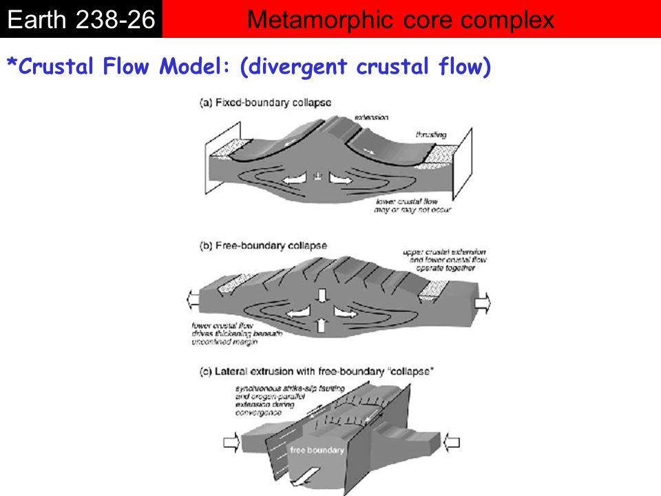 *Crustal Flow Model: (divergent crustal flow) Metamorphic core complexEarth 238-26