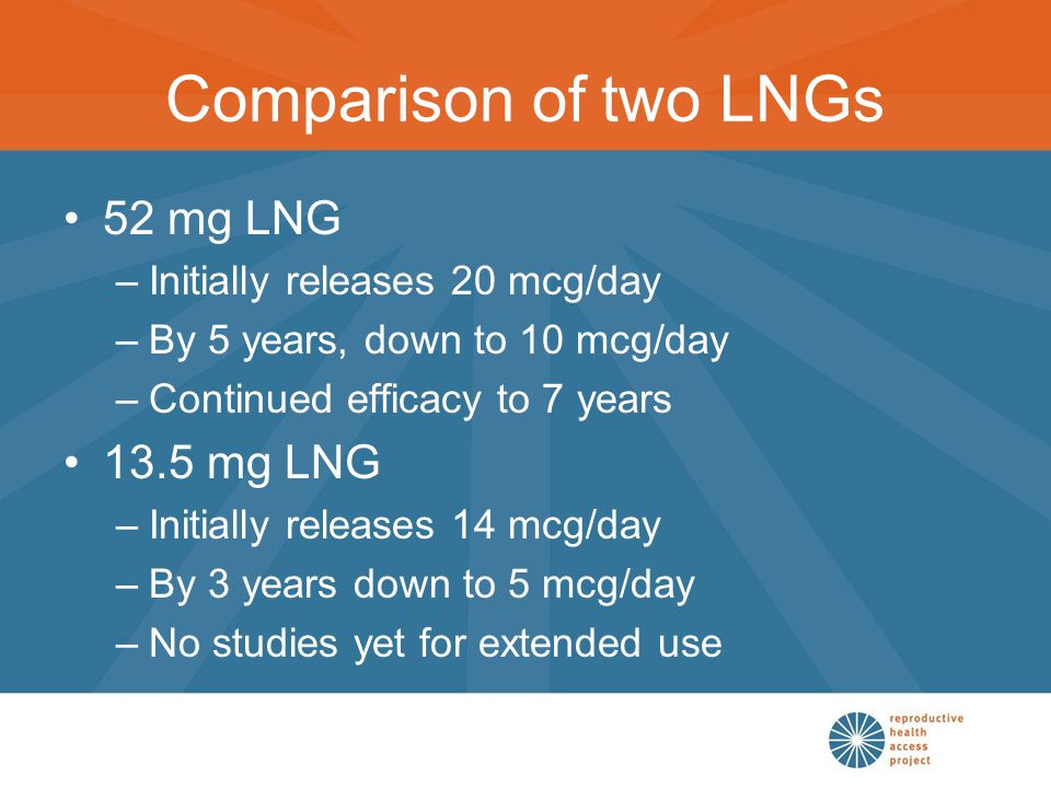 Comparison of two LNGs 52 mg LNG –Initially releases 20 mcg/day –By 5 years, down to 10 mcg/day –Continued efficacy to 7 years 13.5 mg LNG –Initially
