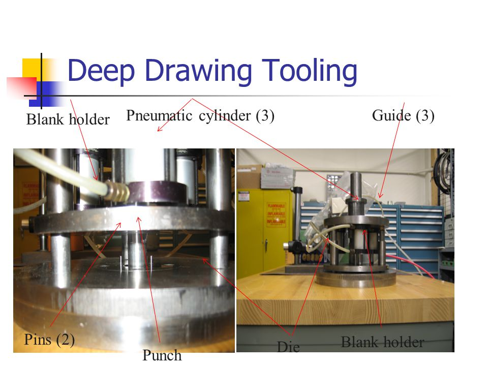 Deep Drawing Tooling Die Punch Pins (2) Blank holder Guide (3) Blank holder Pneumatic cylinder (3)