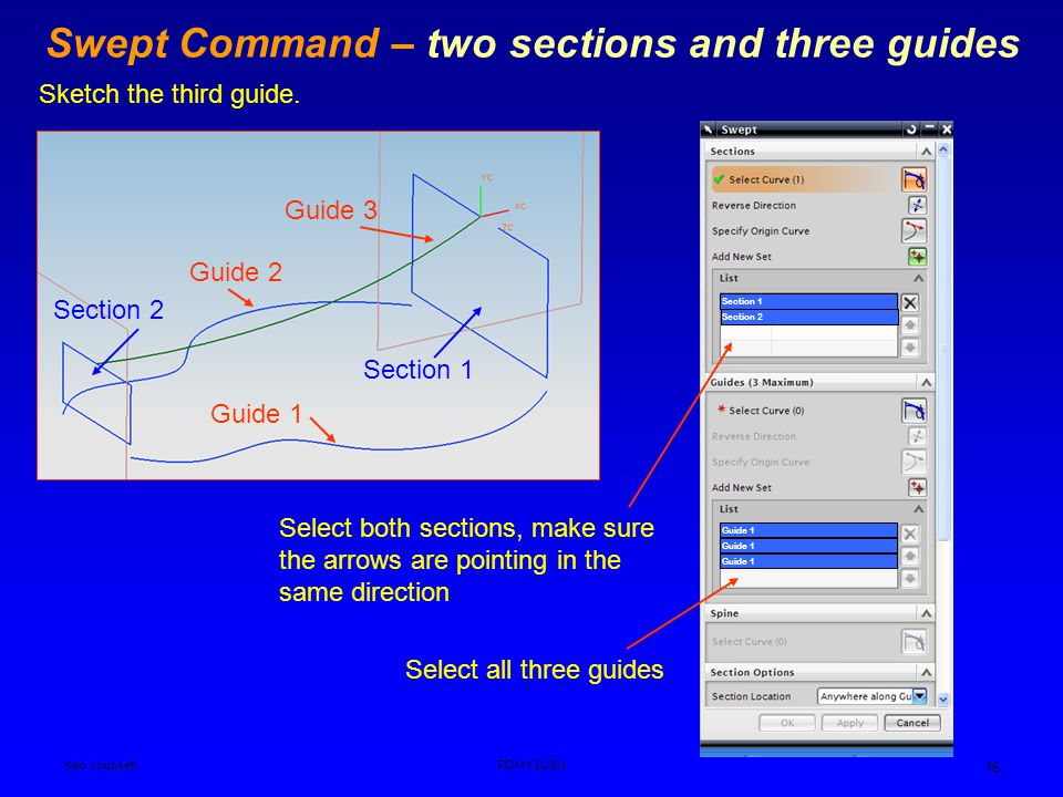 Ken YoussefiPDM I,SJSU 16 Swept Command – two sections and three guides Sketch the third guide.