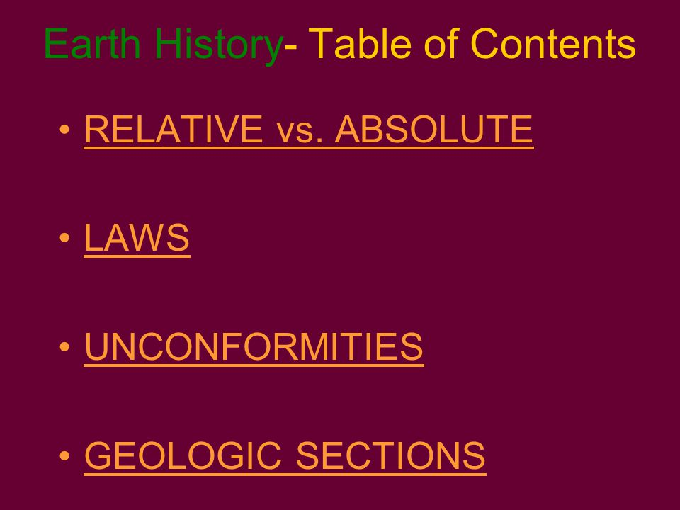 Earth History- Table of Contents RELATIVE vs. ABSOLUTE LAWS UNCONFORMITIES GEOLOGIC SECTIONS