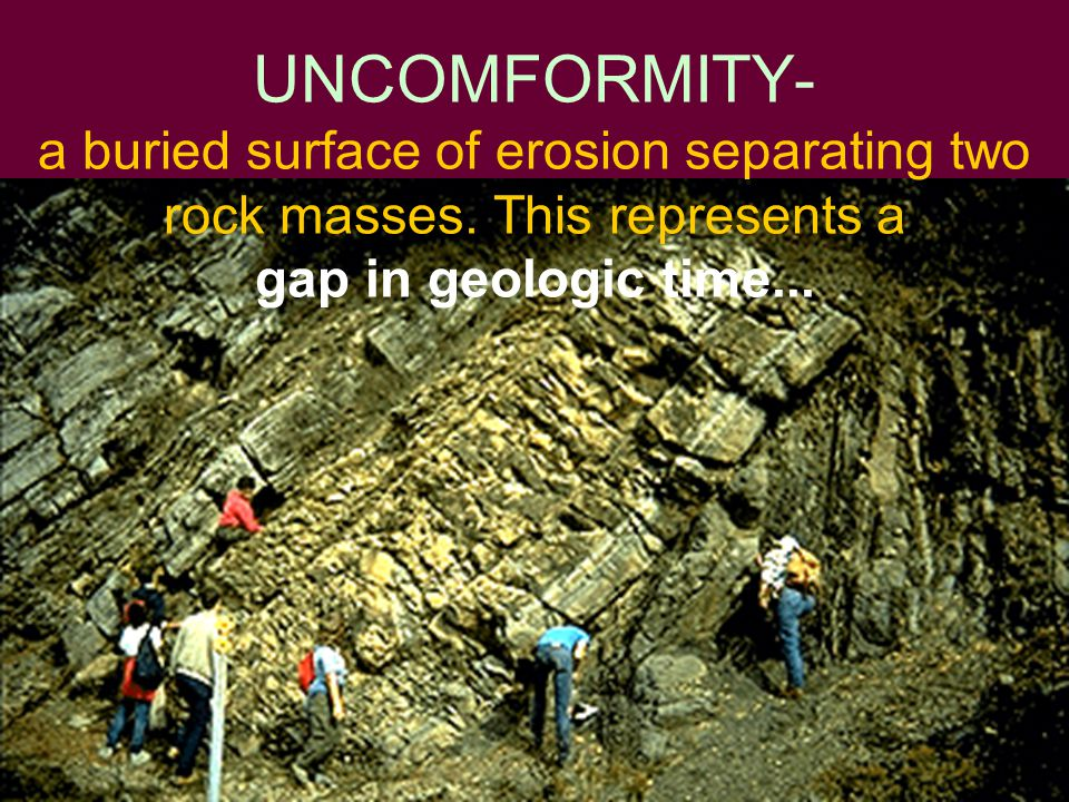Included Fragments AND… an UNCOMFORMITYUNCOMFORMITY