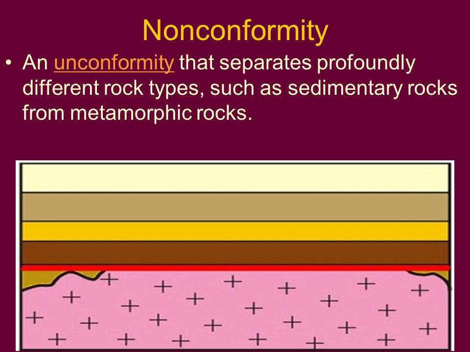 Disconformity An unconformity in which the beds above the unconformity are parallel to the beds below the unconformity, though layers are missing .