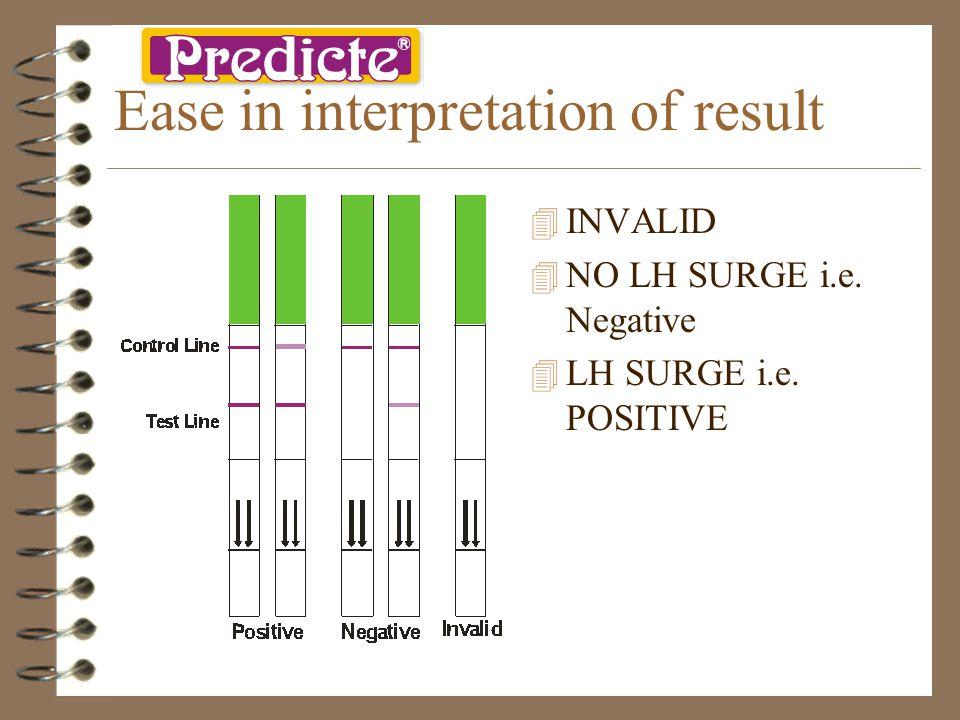 Ease in interpretation of result 4 INVALID 4 NO LH SURGE i.e. Negative 4 LH SURGE i.e. POSITIVE