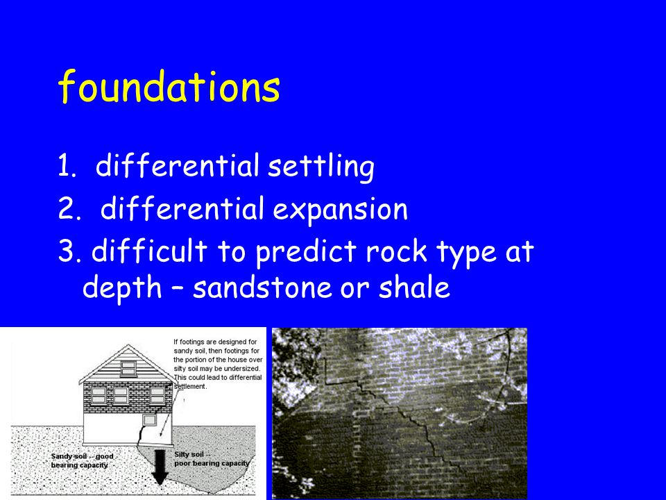 foundations 1. differential settling 2. differential expansion 3. difficult to predict rock type at depth – sandstone or shale