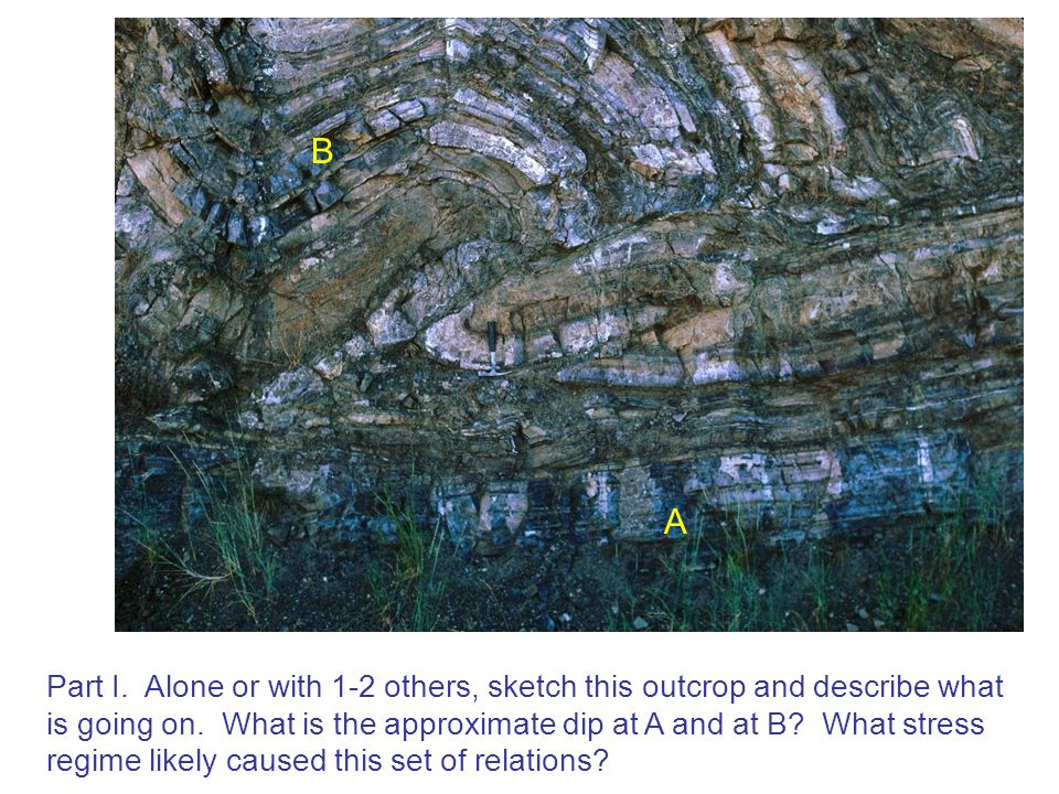 Part I. Alone or with 1-2 others, sketch this outcrop and describe what is going on. What is the approximate dip at A and at B? What stress regime lik