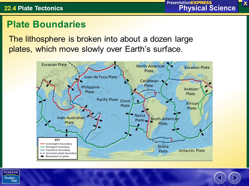 22.4 Plate Tectonics The lithosphere is broken into about a dozen large plates, which move slowly over Earth's surface. Plate Boundaries