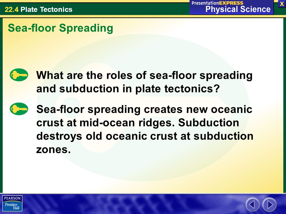 22.4 Plate Tectonics What are the roles of sea-floor spreading and subduction in plate tectonics? Sea-floor Spreading Sea-floor spreading creates new