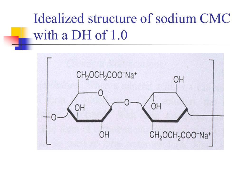 Idealized structure of sodium CMC with a DH of 1.0