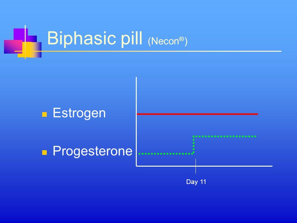 Biphasic pill (Necon ® ) Estrogen Progesterone Day 11