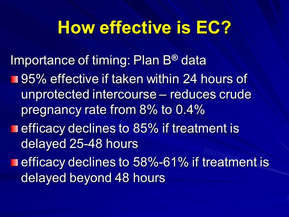 How effective is EC.