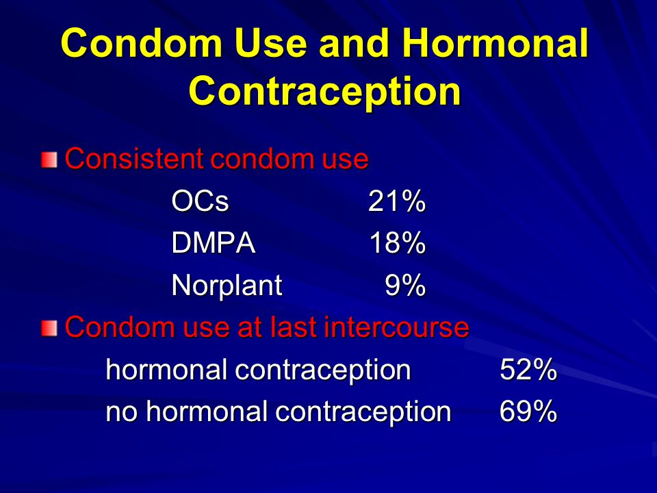Condom Use and Hormonal Contraception Consistent condom use OCs21% DMPA18% Norplant 9% Condom use at last intercourse hormonal contraception52% no hormonal contraception69%