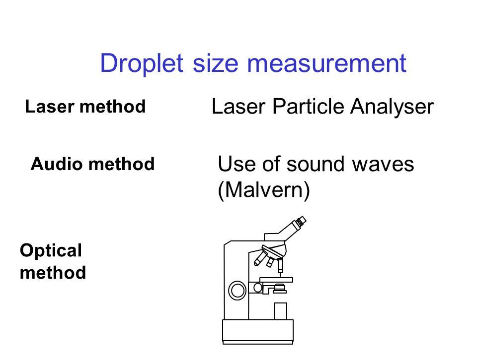 Droplet size measurement Laser Particle Analyser Optical method Laser method Use of sound waves (Malvern) Audio method