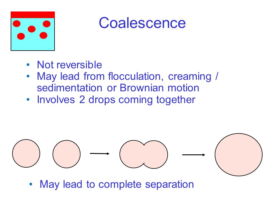 Coalescence Not reversible May lead from flocculation, creaming / sedimentation or Brownian motion Involves 2 drops coming together May lead to comple