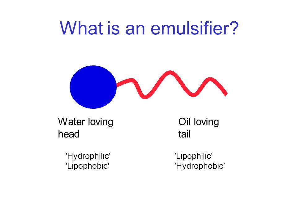 What is an emulsifier? Water loving head Oil loving tail 'Hydrophilic' 'Lipophobic' 'Lipophilic' 'Hydrophobic'
