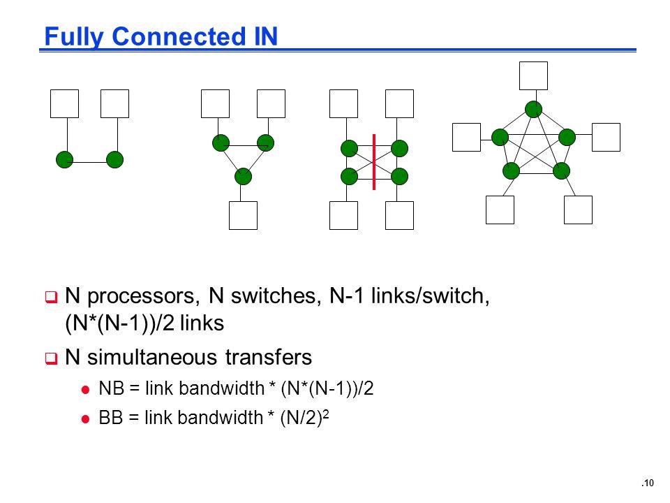 .10 Fully Connected IN  N processors, N switches, N-1 links/switch, (N*(N-1))/2 links  N simultaneous transfers l NB = link bandwidth * (N*(N-1))/2 l BB = link bandwidth * (N/2) 2