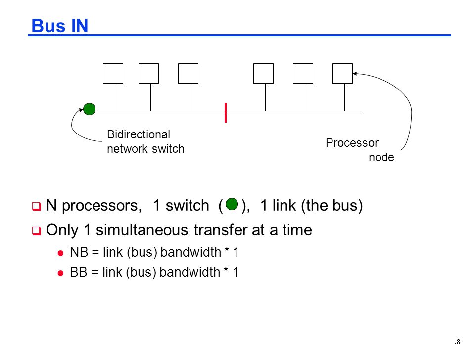 .8 Bus IN  N processors, 1 switch ( ), 1 link (the bus)  Only 1 simultaneous transfer at a time l NB = link (bus) bandwidth * 1 l BB = link (bus) bandwidth * 1 Processor node Bidirectional network switch