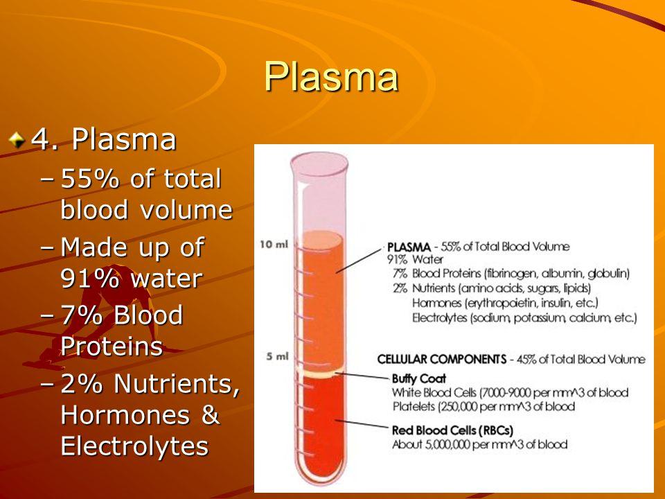 12 Plasma 4. Plasma –55% of total blood volume –Made up of 91% water –7% Blood Proteins –2% Nutrients, Hormones & Electrolytes 63