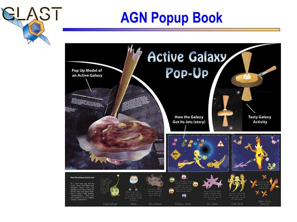 AGN Popup Book