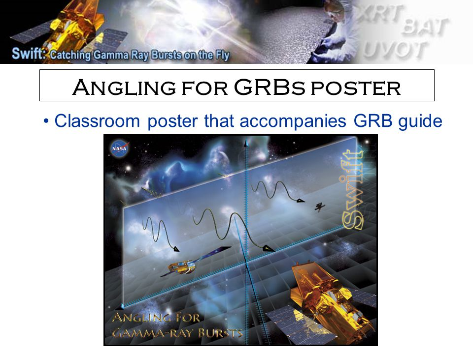 Angling for GRBs poster Classroom poster that accompanies GRB guide