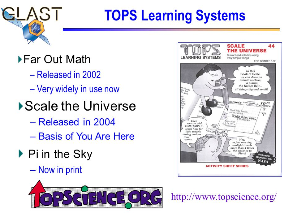 TOPS Learning Systems Far Out Math – Released in 2002 – Very widely in use now Scale the Universe – Released in 2004 – Basis of You Are Here Pi in the Sky – Now in print http://www.topscience.org/