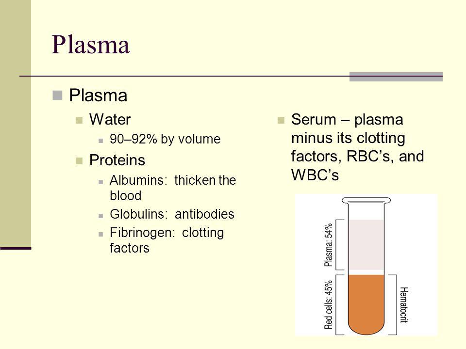 Water 90–92% by volume Proteins Albumins: thicken the blood Globulins: antibodies Fibrinogen: clotting factors Serum – plasma minus its clotting facto