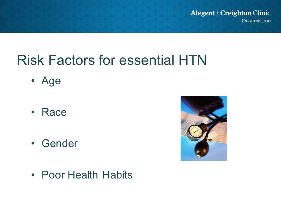 Risk Factors for essential HTN Age Race Gender Poor Health Habits
