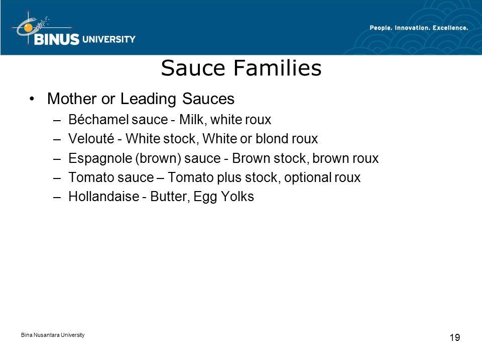 Bina Nusantara University 19 Sauce Families Mother or Leading Sauces –Béchamel sauce - Milk, white roux –Velouté - White stock, White or blond roux –E