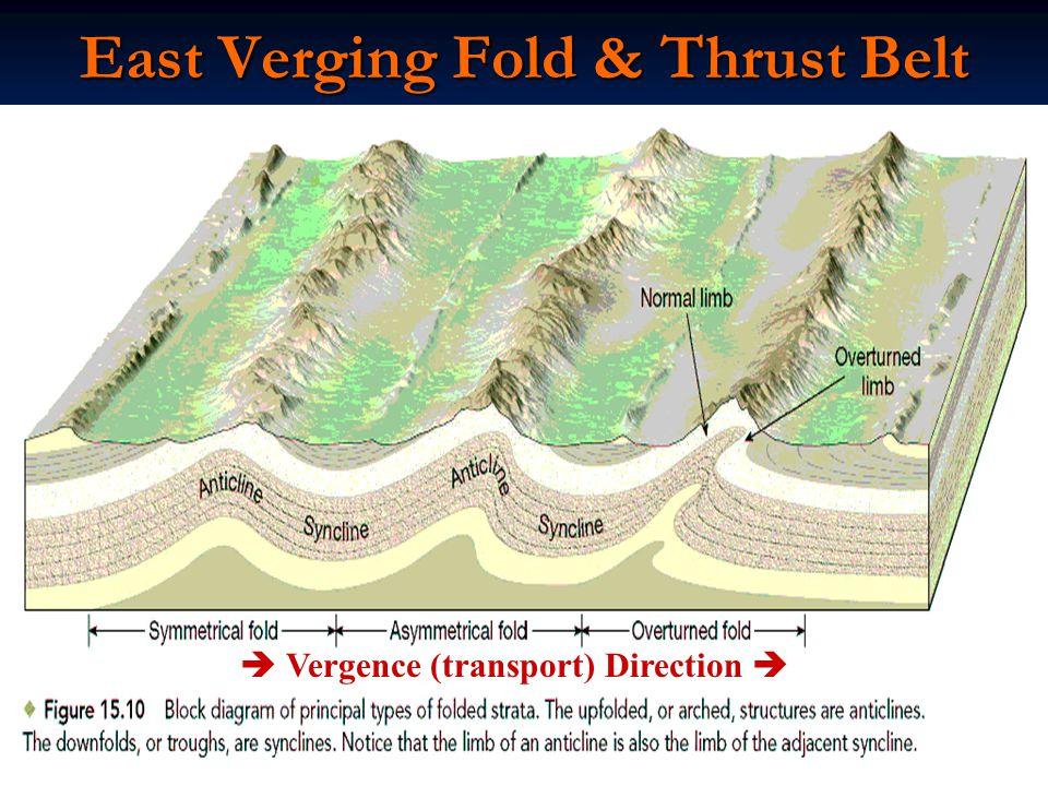 East Verging Fold & Thrust Belt  Vergence (transport) Direction 
