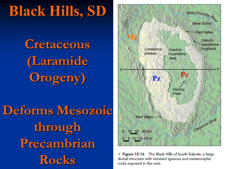 Black Hills, SD Cretaceous (Laramide Orogeny) Deforms Mesozoic through Precambrian Rocks Pc Pz Mz