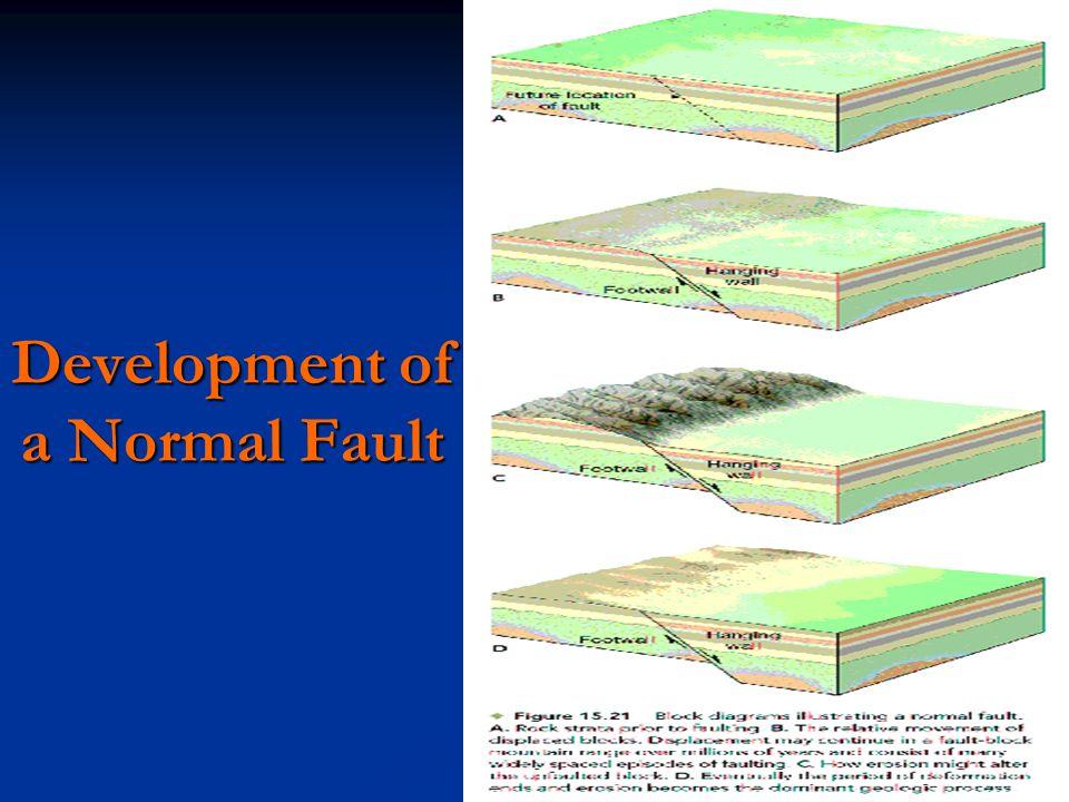 Development of a Normal Fault