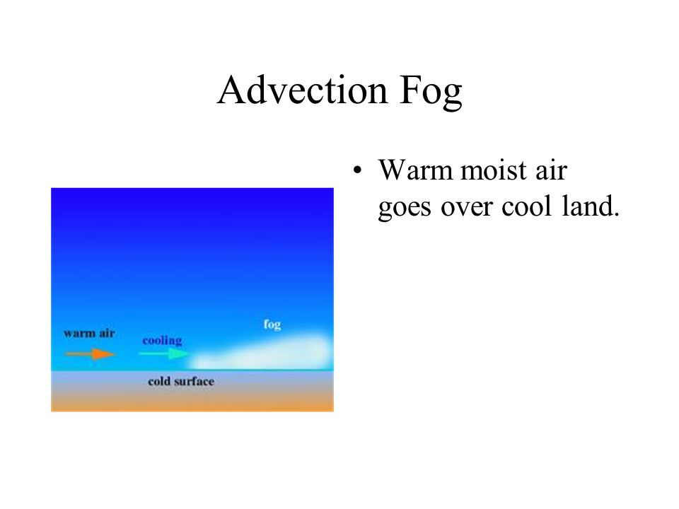 Advection Fog Warm moist air goes over cool land.