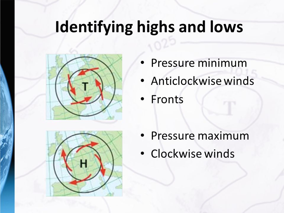 Identifying highs and lows Pressure minimum Anticlockwise winds Fronts Pressure maximum Clockwise winds