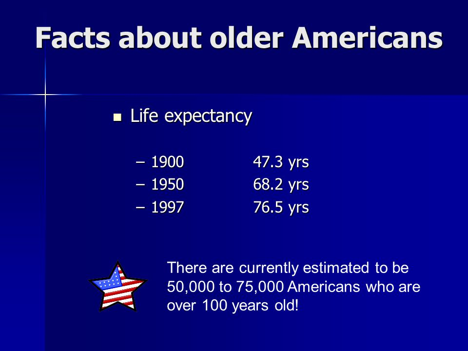 Facts about older Americans Life expectancy Life expectancy –190047.3 yrs –195068.2 yrs –199776.5 yrs There are currently estimated to be 50,000 to 75,000 Americans who are over 100 years old!