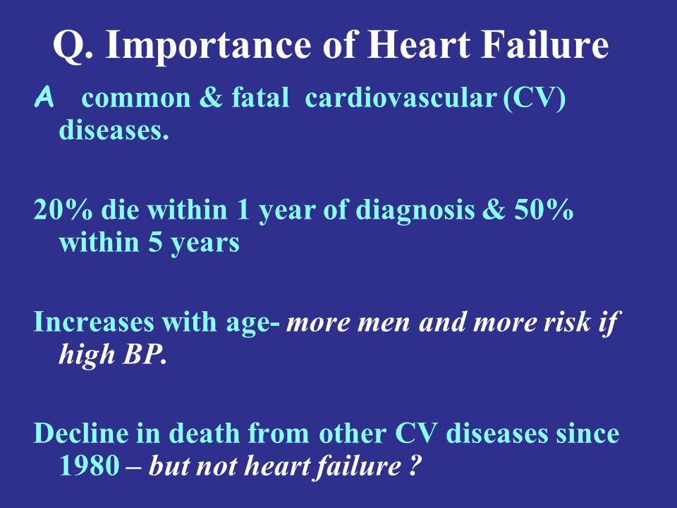 Q.Importance of Heart Failure A common & fatal cardiovascular (CV) diseases.