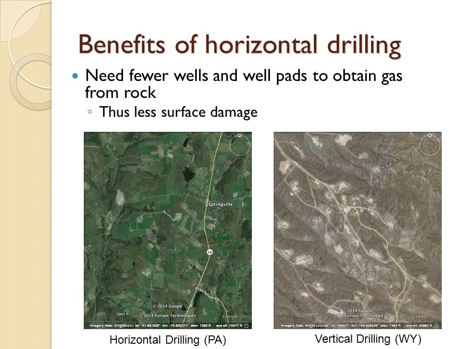 Benefits of horizontal drilling Need fewer wells and well pads to obtain gas from rock ◦ Thus less surface damage Horizontal Drilling (PA) Vertical Drilling (WY)