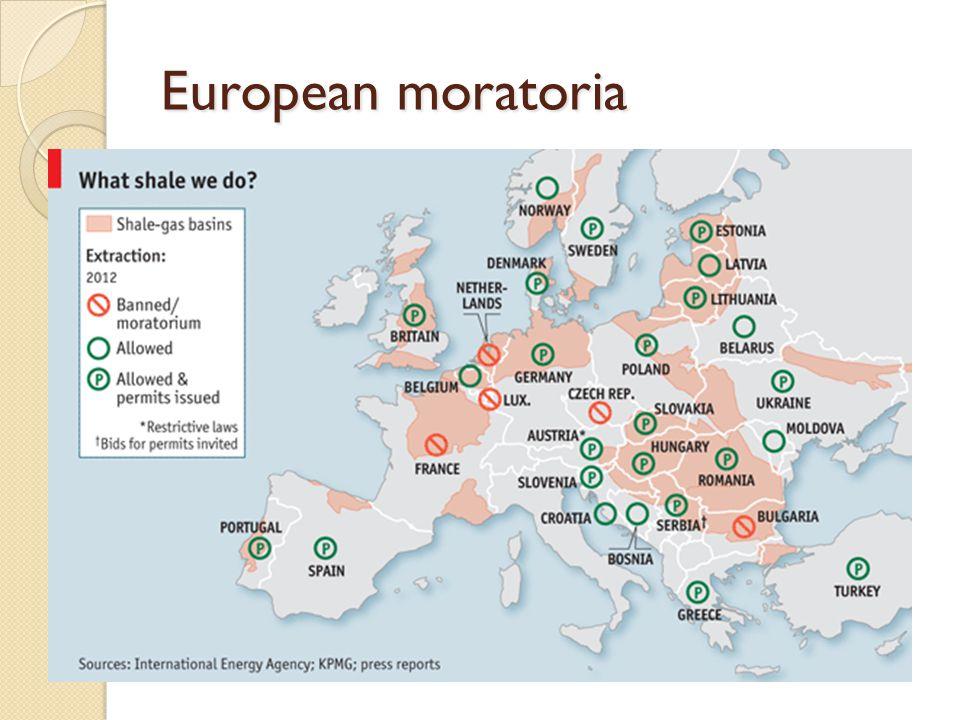 European moratoria