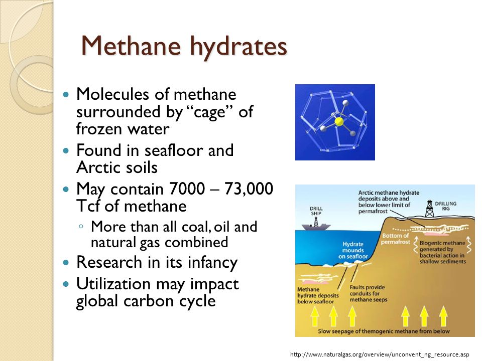 Methane hydrates Molecules of methane surrounded by cage of frozen water Found in seafloor and Arctic soils May contain 7000 – 73,000 Tcf of methane ◦ More than all coal, oil and natural gas combined Research in its infancy Utilization may impact global carbon cycle http://www.naturalgas.org/overview/unconvent_ng_resource.asp