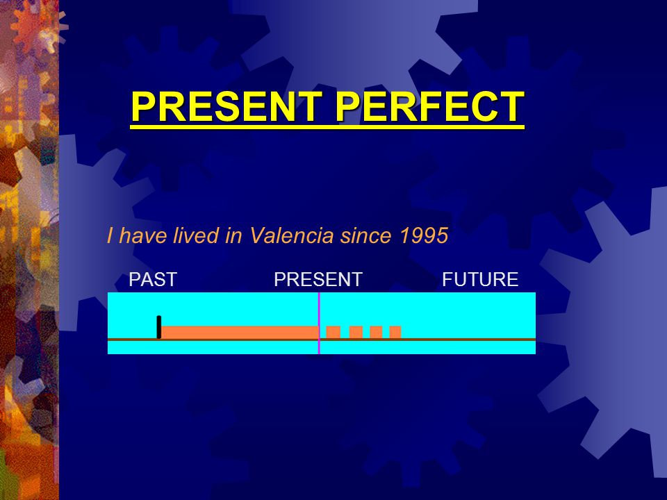 PRESENT PERFECT PRESENT PERFECT I have lived in Valencia since 1995 PAST PRESENT FUTURE
