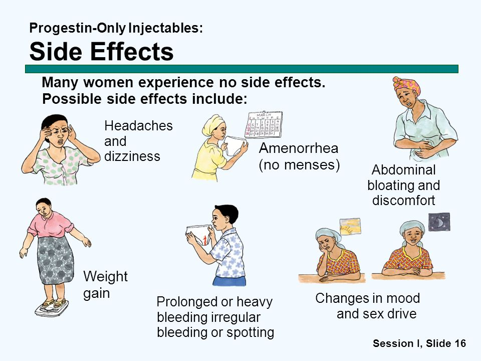 Session I, Slide 16 Progestin-Only Injectables: Side Effects Headaches and dizziness Many women experience no side effects. Possible side effects incl