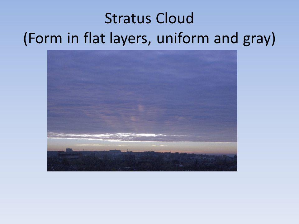 Altostratus Cloud (middle level)