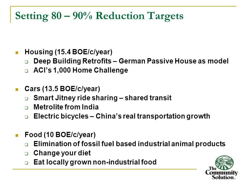 Setting 80 – 90% Reduction Targets Housing (15.4 BOE/c/year)  Deep Building Retrofits – German Passive House as model  ACI's 1,000 Home Challenge Cars (13.5 BOE/c/year)  Smart Jitney ride sharing – shared transit  Metrolite from India  Electric bicycles – China's real transportation growth Food (10 BOE/c/year)  Elimination of fossil fuel based industrial animal products  Change your diet  Eat locally grown non-industrial food
