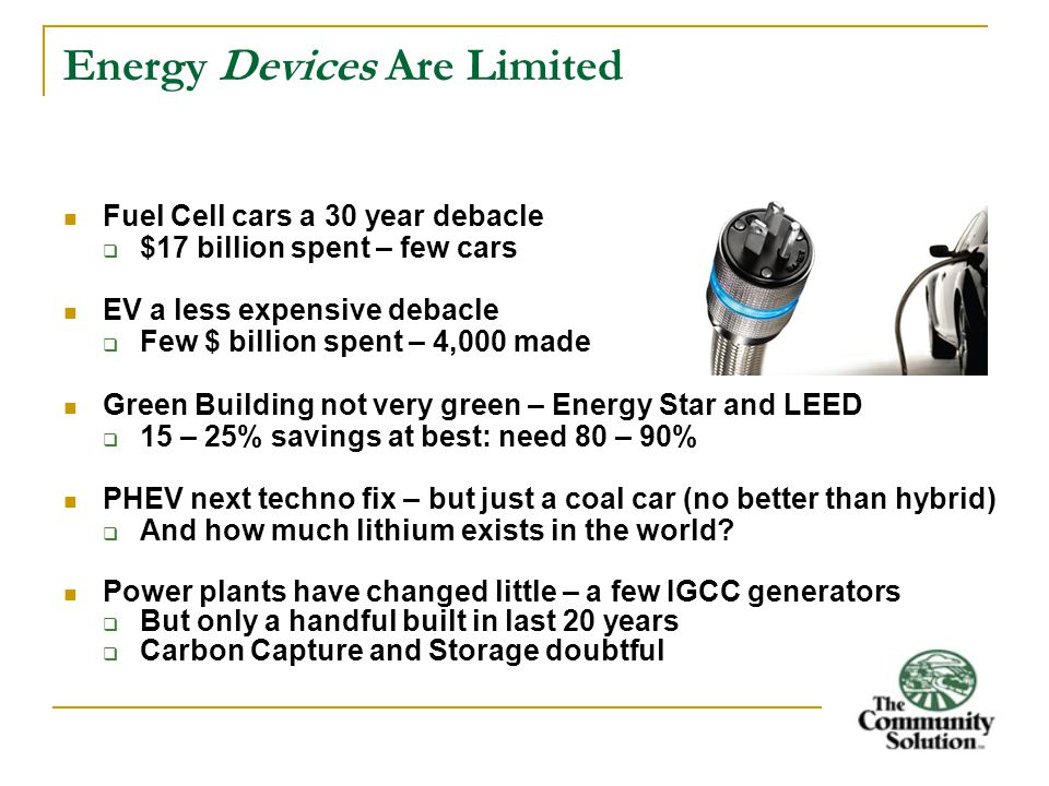 Energy Devices Are Limited Fuel Cell cars a 30 year debacle  $17 billion spent – few cars EV a less expensive debacle  Few $ billion spent – 4,000 made Green Building not very green – Energy Star and LEED  15 – 25% savings at best: need 80 – 90% PHEV next techno fix – but just a coal car (no better than hybrid)  And how much lithium exists in the world.