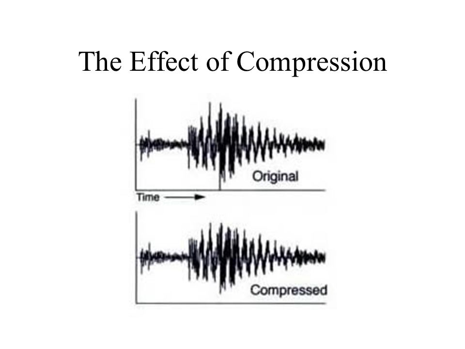 The Effect of Compression
