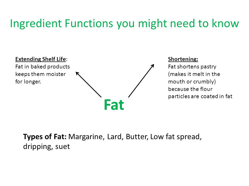 Ingredient Functions you might need to know Fat Shortening: Fat shortens pastry (makes it melt in the mouth or crumbly) because the flour particles ar