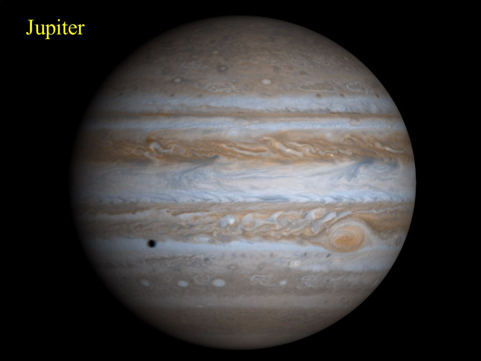 Structure changes as they get further from Jupiter. 3.5 g/cc3.0 g/cc 1.9 g/cc1.8 g/cc