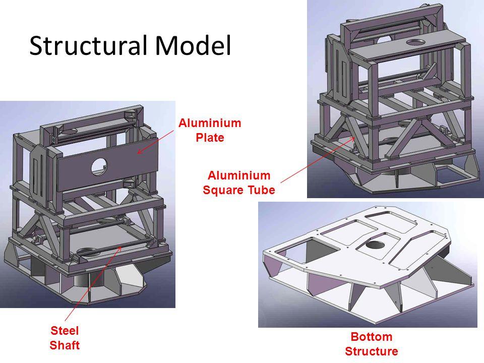Structural Model Aluminium Plate Aluminium Square Tube Steel Shaft Bottom Structure