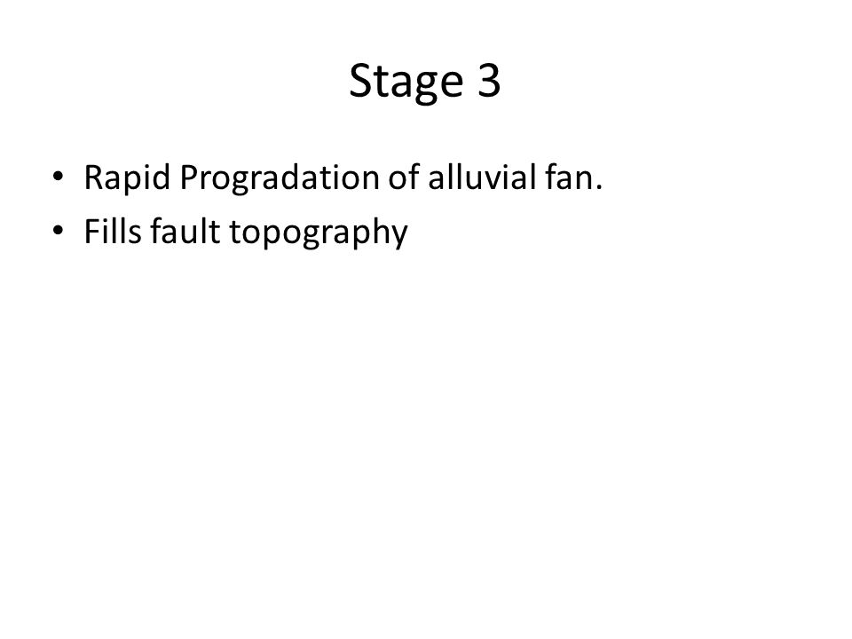 Stage 3 Rapid Progradation of alluvial fan. Fills fault topography